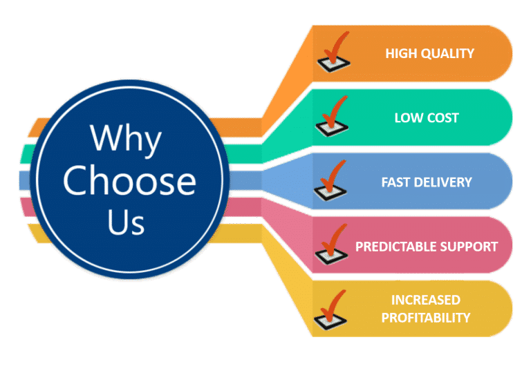 Why chose us?